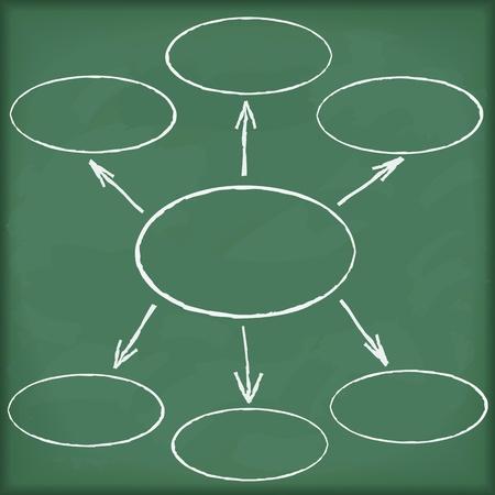 Blank diagram on blackboard Vector