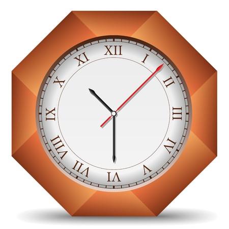 wall clock: Clock
