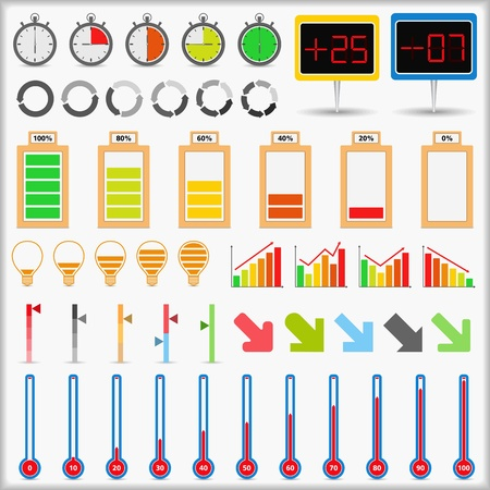 charge: Set of different indicators Illustration
