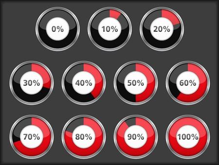 progress bar: Progress Indicators