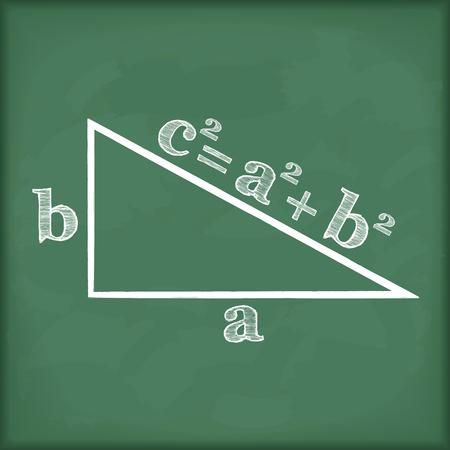 theorem: Pythagoras theoreme