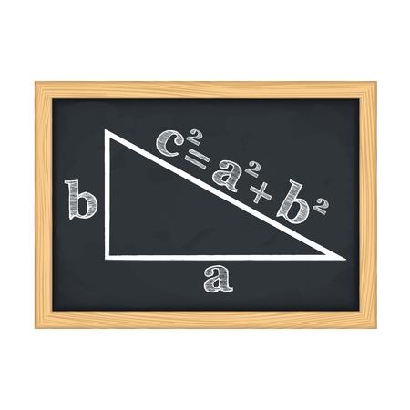 teorema: El teorema de Pit�goras