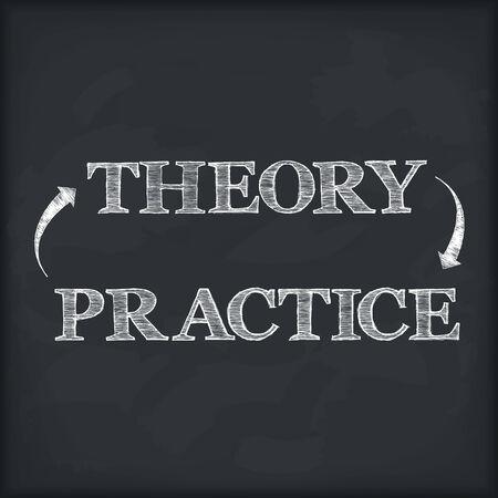 Theory - practice diagram on blackboard