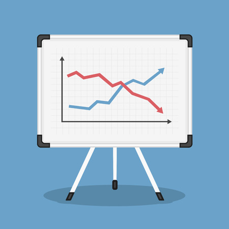 flipchart: Graph with two lines on whiteboard