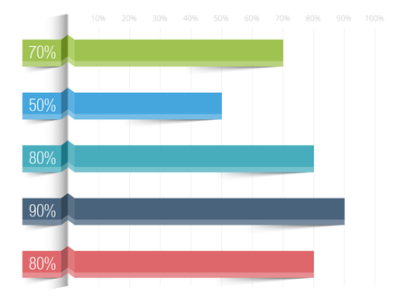 Horizontal bar graph template with percents Vettoriali