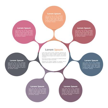 diagrama de flujo círculo con siete elementos, plantilla infografía