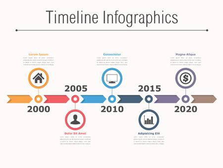 Oś czasu projektowania infografiki ze strzałkami, workflow lub wykres, schemat procesu
