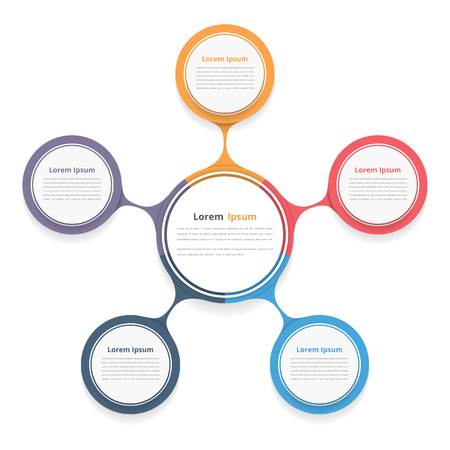 Circle diagram with five elements, steps or options, flowchart or workflow diagram template