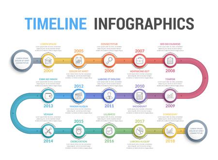 Kolorowy szablon infografiki osi czasu z 15 krokami, przepływem pracy, procesem, diagramem historii Ilustracje wektorowe