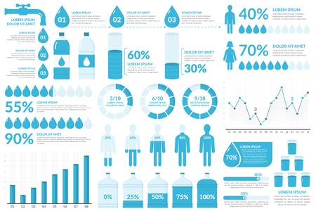 Éléments d'infographie de l'eau - gouttes, bouteilles, personnes, graphiques, pourcentages, illustration vectorielle