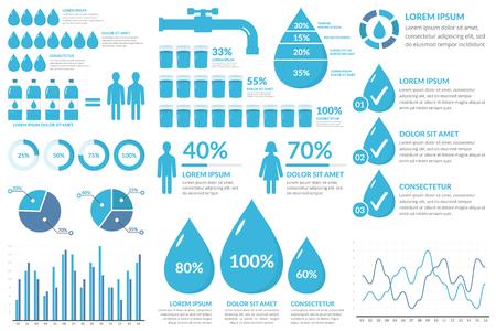 Elementos infográficos de agua: gotas, botellas, personas, gráficos, porcentajes