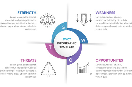 SWOT analysis, circle diagram, infographic template