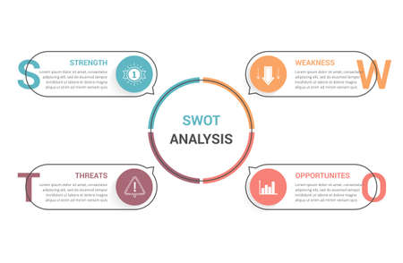 SWOT analysis, circle diagram, infographic template, vector illustration