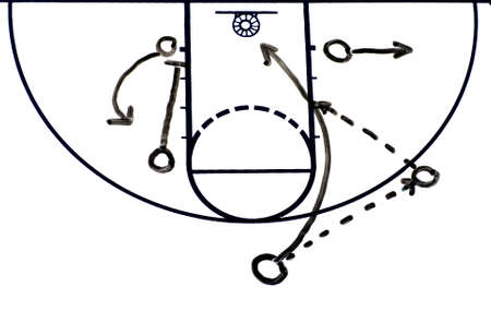 Basketball background diagram on a white board showing a give and go play photo