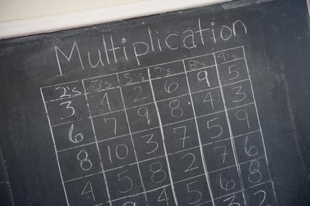 multiplicacion: An old schoolhouse multiplication table.