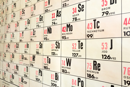 Wall chart or chemical periodic table for education Standard-Bild