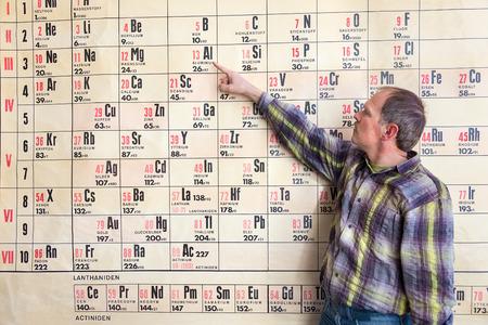 Scheikundeleraar wijst op periodiek systeem op muurkaart die op de middelbare school hangt
