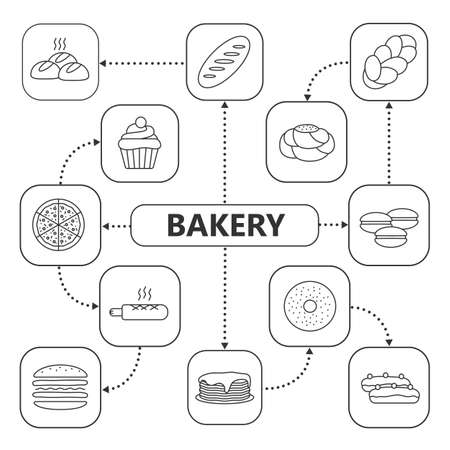 Bakery mind map with linear icons. Pastry concept scheme. Bread, cupcake, eclairs, challah, pancakes, french hot dog, pizza, macarons, bagel, burger cutaway. Isolated vector illustration Illustration