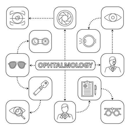 Ophthalmology Mind Map With Linear Icons Optometry Concept Scheme