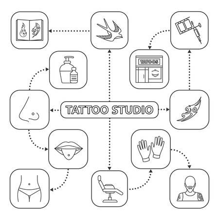 Tattoo studio mind map with linear icons. Piercing service concept scheme. Tattoo sketches, equipment, pierced body parts. Isolated vector illustration