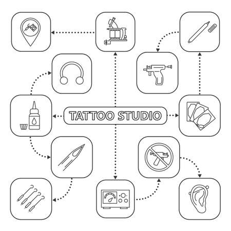 Tattoo studio mind map with linear icons. Tattoo power supply, needles, machine, ink. Piercing service concept scheme. Isolated vector illustration