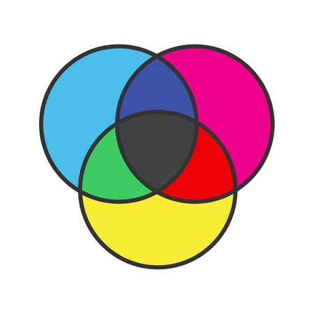 Cmyk Or Rgb Color Circles Icon Venn Diagram Overlapping Circles