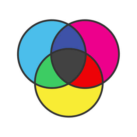 CMYK or RGB color circles icon. Venn diagram. Overlapping circles. Isolated vector illustration Illustration