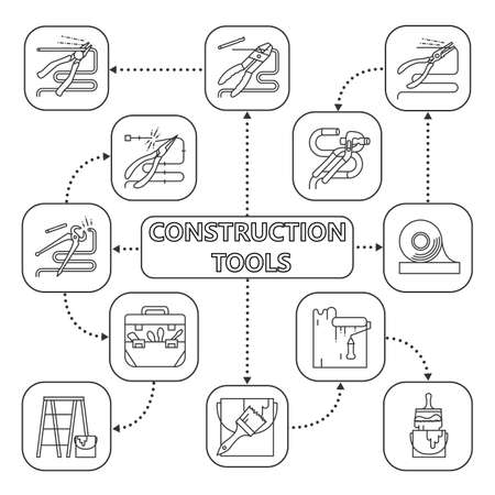 Construction tools mind map with linear icons. Pincers, nippers, tongs, pliers, brushes, raint roller. Instruments concept scheme. Isolated vector illustration Illustration