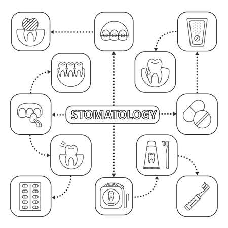 Dentistry mind map with linear icons. Dental crown, veneer, braces, hygiene, medications. Stomatology. Concept scheme. Isolated vector illustration Vettoriali
