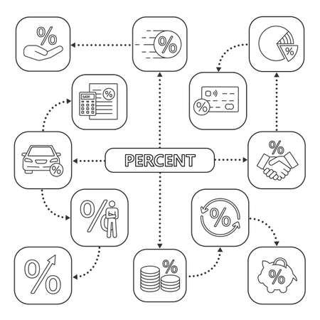 Percents mind map with linear icons. Discounts, interest rate, business deal, loan, saving money. Concept scheme. Isolated vector illustration