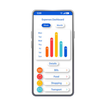 Modello di vettore dell'interfaccia dello smartphone del cruscotto delle spese. Layout del design bianco della pagina dell'app mobile. Schermata del diagramma del tracker delle ricevute. Interfaccia utente piatta per l'applicazione di spesa finanziaria. Display del telefono per il monitoraggio dei soldi Vettoriali