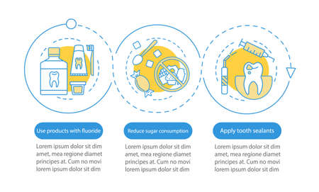 Caries prevention vector infographic template. Business presentation design elements. Data visualization with three steps and options. Process timeline chart. Workflow layout with linear icons
