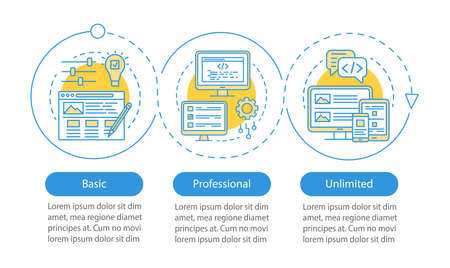 Website builder pricing vector infographic template. Business presentation design elements. Data visualization, three step. Basic tariff. Process timeline chart. Workflow layout, linear icons 向量圖像