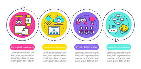 Cross platform multiplayer vector infographic template. Business presentation design elements. Data visualization with four steps and options. Process timeline chart. Workflow layout with linear icons