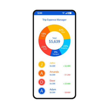 Travel expense tracker smartphone interface vector template. Mobile trip budget manager app page design layout. Vacation costs, money planner, calculator screen. Flat UI for application. Phone display
