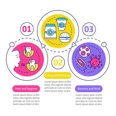 Causes of tooth diseases vector infographic template. Business presentation design elements. Data visualization with three steps and options. Process timeline chart. Workflow layout with linear icons