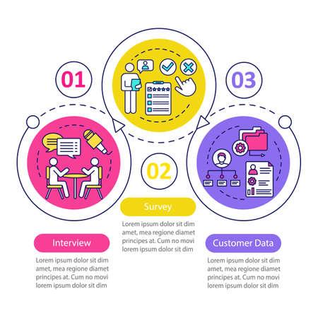 Modèle d'infographie vectorielle des méthodes de profil des clients. Éléments de conception de présentation d'entreprise. Visualisation des données avec 3 étapes et options. Diagramme de chronologie de processus. Disposition du flux de travail avec des icônes linéaires