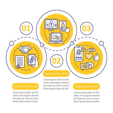 Online PR vector infographic template. Social media. Business presentation design elements. Data visualization with three steps and options. Process timeline chart. Workflow layout with linear icons
