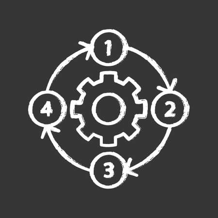 Process diagram chalk icon.  PFD. Flowsheet. Continuous process map. Deployment flowchart. Problem solving stages. Plan implementation. Moving in circle. Isolated vector chalkboard illustration Standard-Bild - 128639964