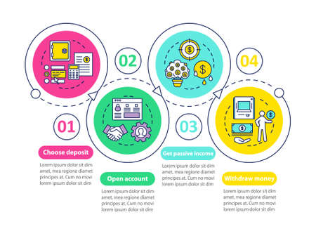 Deposit vector infographic template. Business presentation design elements. Data visualization with four steps and options. Process timeline chart. Workflow layout with linear icons