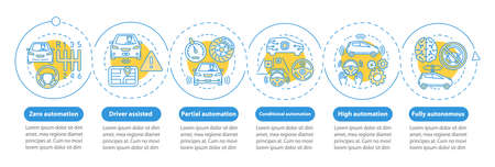 Driverless car stages vector infographic template. Business presentation design elements. Data visualization with six steps and options. Process timeline chart. Workflow layout with linear icons Illusztráció