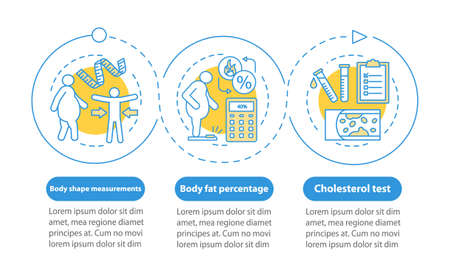 Body health vector infographic template. Cholesterol test. Healthcare presentation design elements. Data visualization, three steps and options. Process timeline chart. Workflow layout, linear icons