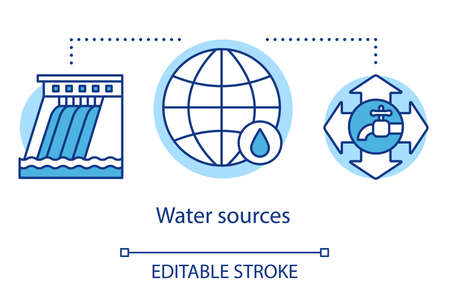 Water sources concept icon. Framework for allocating water. Conscious use natural resources. Environmental pollution idea thin line illustration. Vector isolated outline drawing. Editable stroke