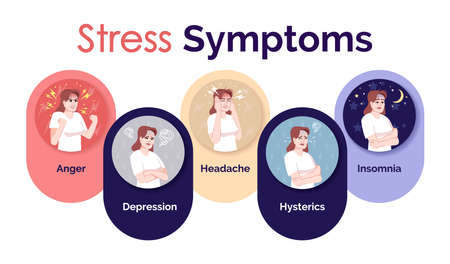 Stress symptoms flat infographic vector template. Mental health problems illustration. Hysterics and insomnia. Anger, depression and headache. Poster, booklet graphic element with cartoon characters