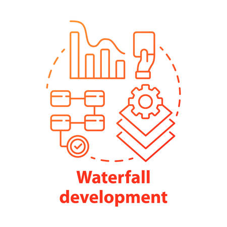 Waterfall development concept icon. Sequential phases of project. Strategy management. Workflow administration idea thin line illustration. Vector isolated outline drawing