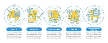 Modèle d'infographie vectorielle de régimes Keto. Présentation de l'alimentation cétogène et de la nutrition saine. Visualisation des données avec cinq étapes et options. Diagramme de chronologie de processus. Disposition du flux de travail avec des icônes linéaires