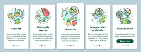 Keto diet onboarding mobile app page screen with linear concepts. Healthy nutrition. Low carbs and lot of fat eating walkthrough steps graphic instructions. UX, UI, GUI template with illustrations Stock Illustratie