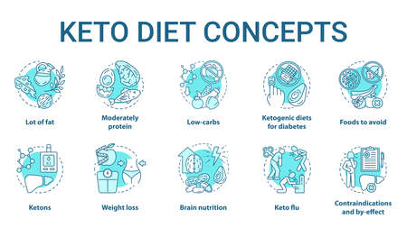 Keto diet concept icons set. Types of ketogenic diets idea thin line illustrations. Healthy lifestyle. Loss weight nutrition. Food, meal, menu. Vector isolated outline drawings. Editable stroke Illustration