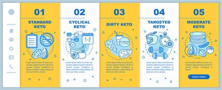 Soorten keto-diëten aan boord van mobiele webpagina's gele vectorsjabloon. Responsief smartphone-website-interface-idee met lineaire illustraties. Stapschermen voor het doorlopen van webpagina's. Kleur concept