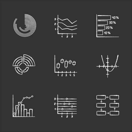 Chart and graph chalk icons set. Horizontal histogram. Area chart. Function curve. Radial diagram. Pareto curve. Figure chart. Data connection and wiring. Isolated vector chalkboard illustrations